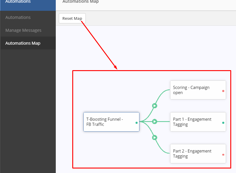 Automations Map in ActiveCampaign