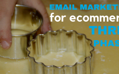 Email Marketing For Ecommerce – Three Phases To Develop It.